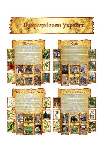 Путешествие по Украине (природные зоны)